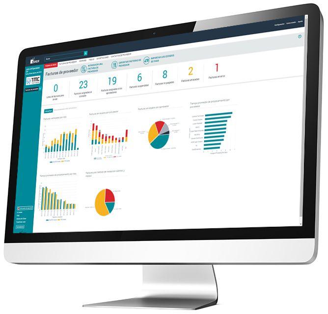 Esker DeliveryWare automatización de procesos documentales